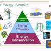 Residential energy efficiency in South Africa