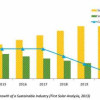 Solar May Become Cheaper Than Wind In 5 Years