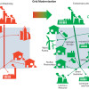 Distributed generation key to SA's energy