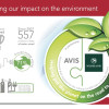 Avis helps put planet on road to good health