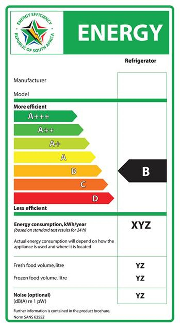 Should You Invest In Energy Efficient Buildings The